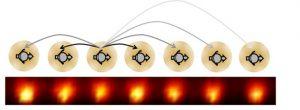 Gli scienziati svelano una nuova forma della materia: il cristallo temporale 2