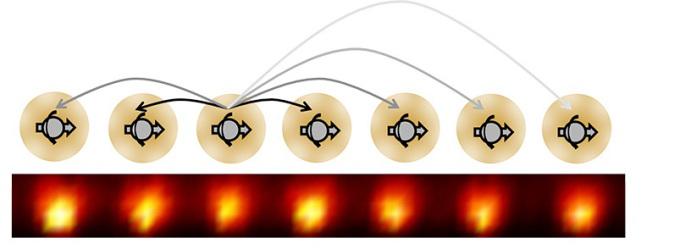 Gli scienziati svelano una nuova forma della materia: il cristallo temporale