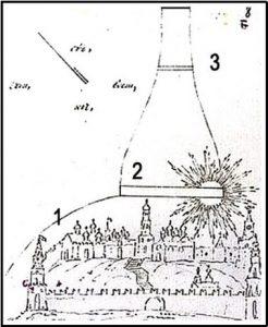 UFO nel passato: immagini e testimonianze di oltre 3000 anni di contatti di Umberto Telarico – Parte quarta 14