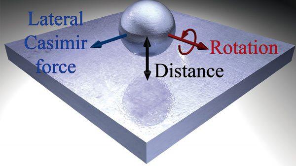 Scoperta una nuova forza che agisce sulle nanoparticelle nel vuoto