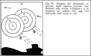 UFO nel passato: immagini e testimonianze di oltre 3000 anni di contatti di Umberto Telarico – Parte quinta 11