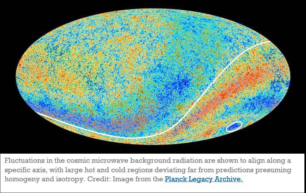 L'Universo in rotazione