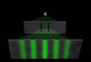 La particella interagisce con il suo Campo Ondulatorio! 1