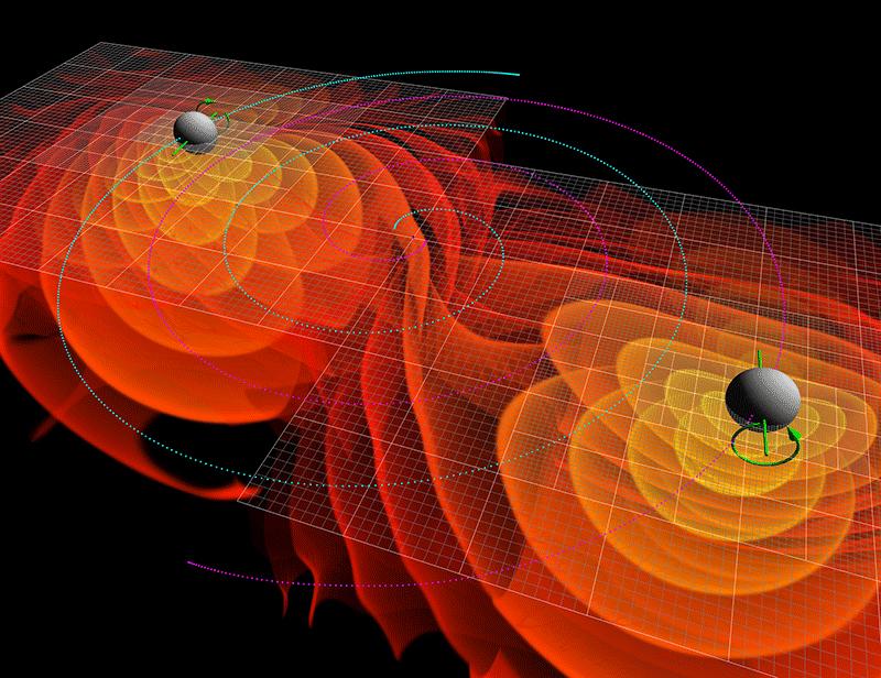 Identificare i segnali nello spazio-memoria, lasciati da onde gravitazionali passate