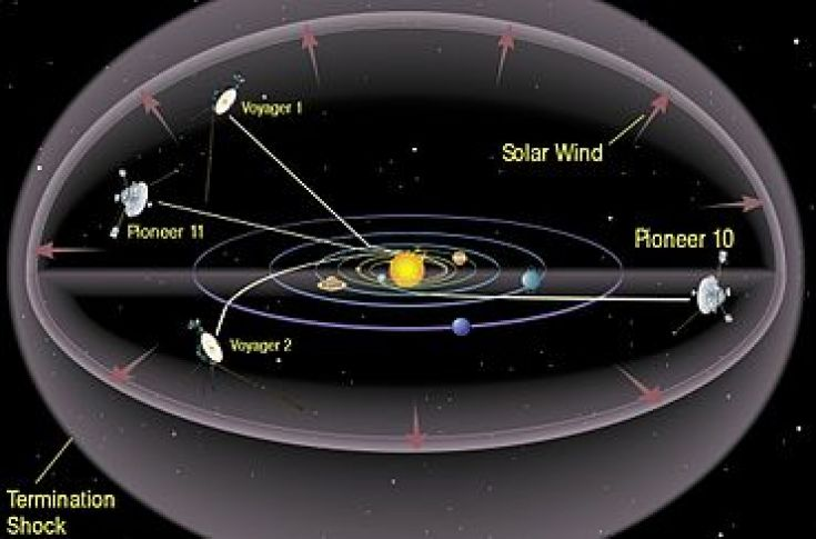 Il futuro delle missioni spaziali, le sonde interstellari 1