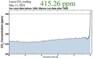 Riscaldamento globale: un'analisi obiettiva 1