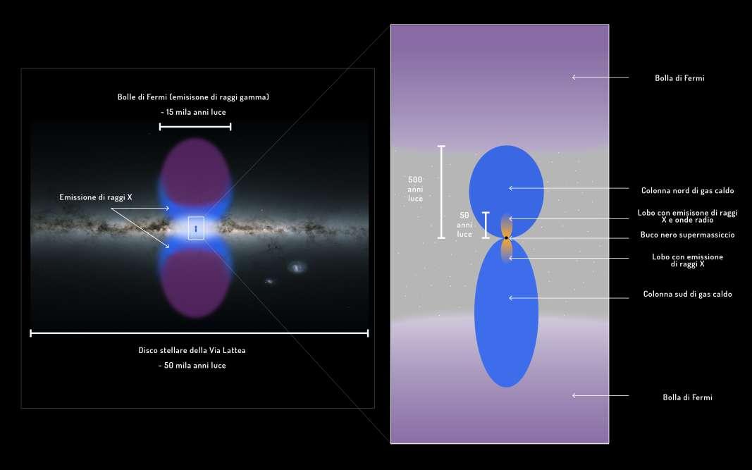 C'è una gigantesca clessidra di onde radio al centro della Via lattea 1