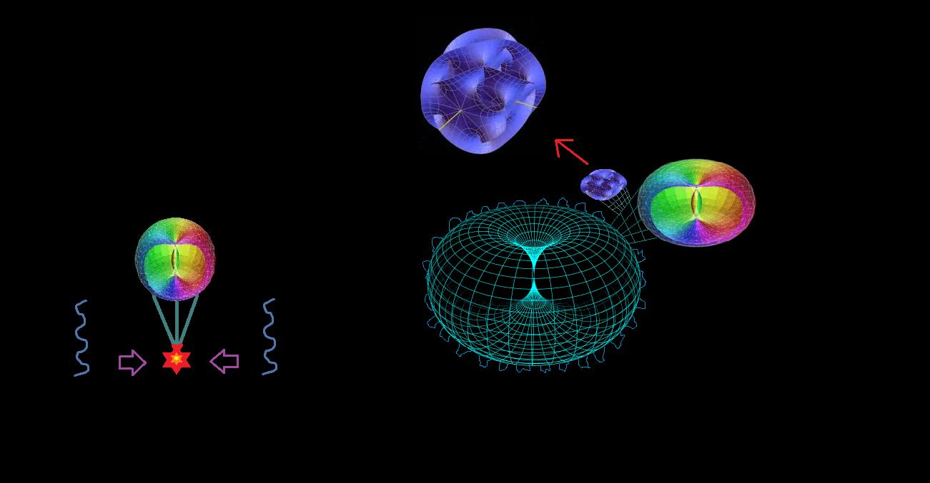 Connessioni tra la matematica di Ramanujan ed alcuni settori della Fisica e della Cosmologia 9