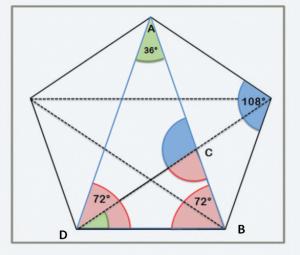 La sezione aurea per descrivere la Terra piatta 1