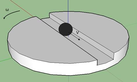 L'accelerazione di Coriolis dimostra che la Terra non ruota 2