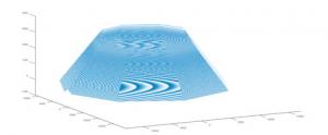 L'analemma del sole sulla Terra piatta 7