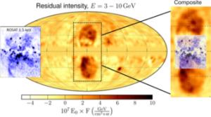 All'origine delle bolle di Fermi 2