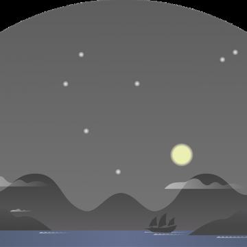 Il calcolo del cono della luna