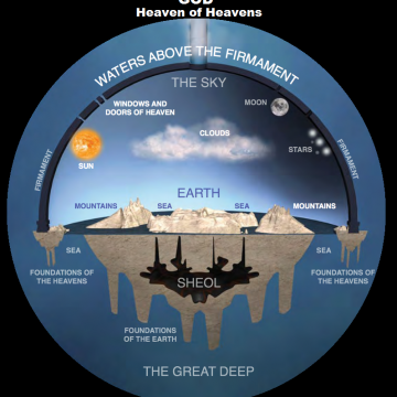 Le vere misure della Terra piatta