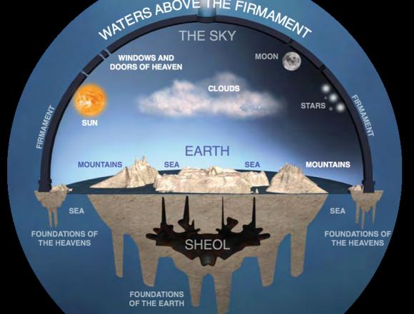 Il valore spirituale della Terra piatta