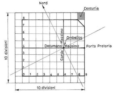 Torino e la Geometria Sacra 2