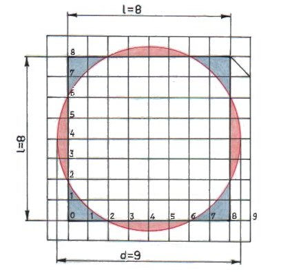 Torino e la Geometria Sacra 3