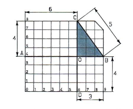 Torino e la Geometria Sacra 4