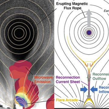 Misurato il motore centrale che alimenta le eruzioni solari