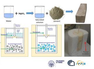 Nuovo materiale per accumulare calore a basso costo e green