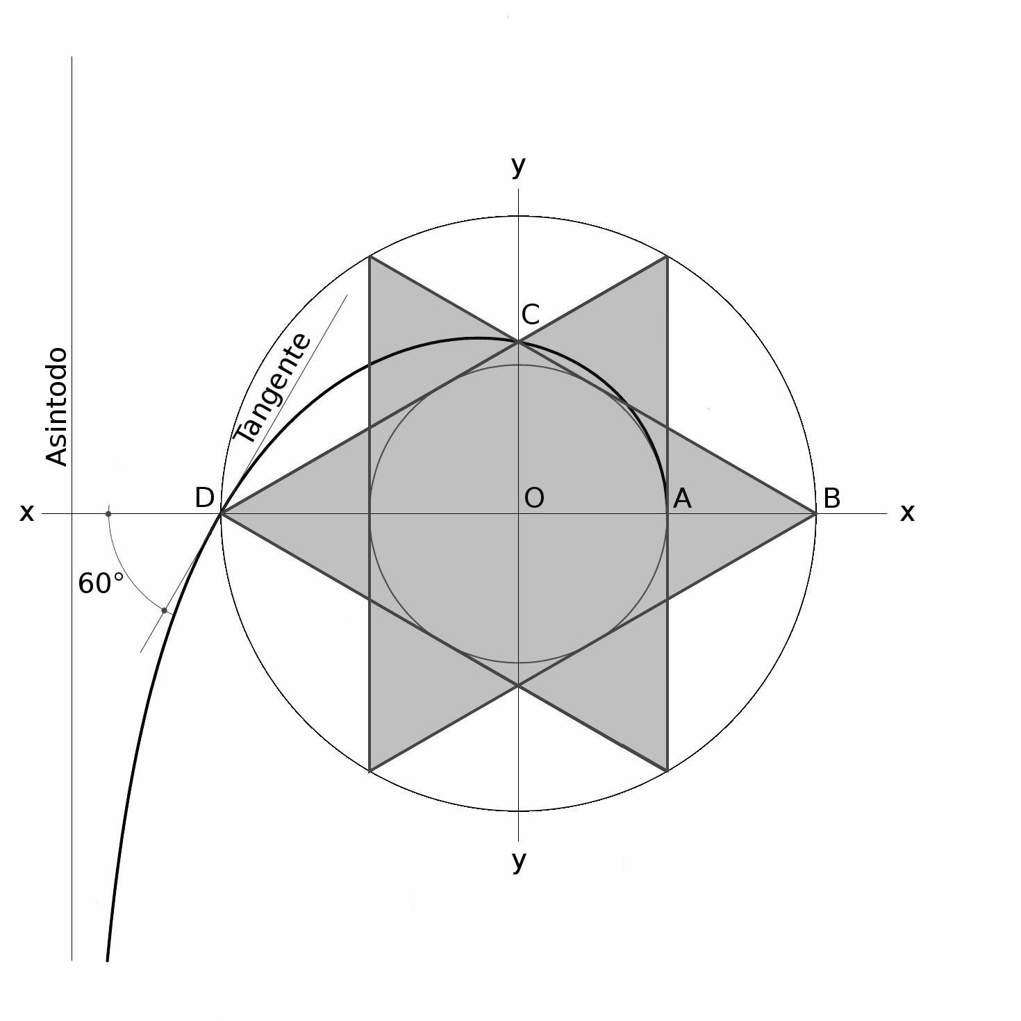 La matematica ha radici che toccano l'Infinito 1