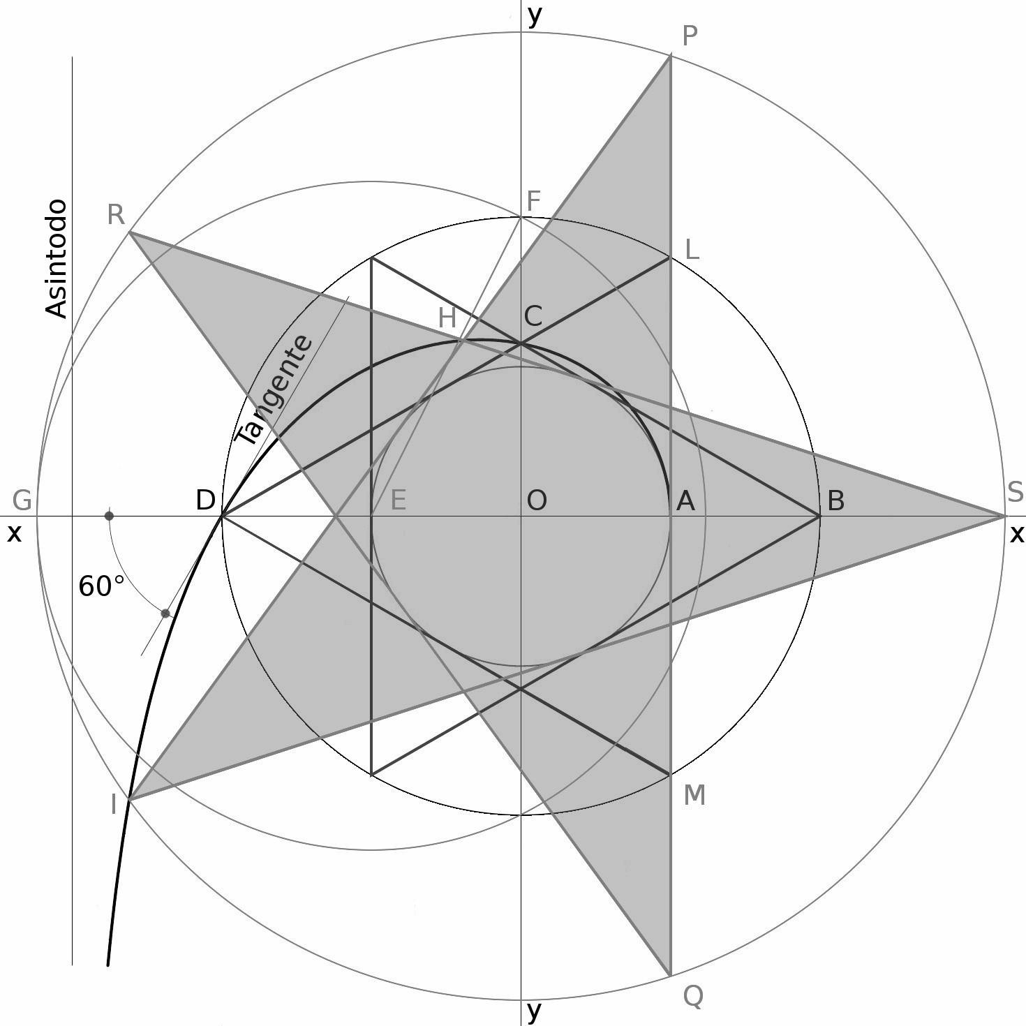 matematica Infinito